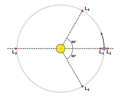 """中继卫星""""鹊桥""""明日发射:联合嫦娥四号探索月球背面"""